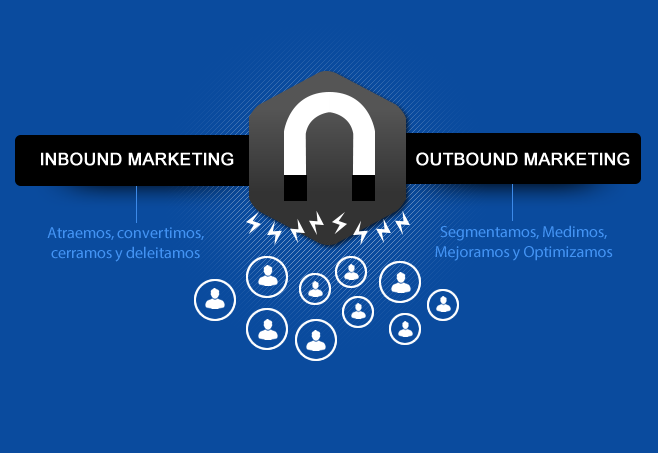 Inbound Marketing Panama
